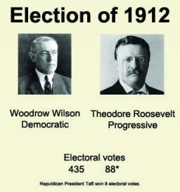 election-of-1912