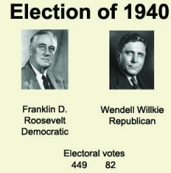 election-of-1940