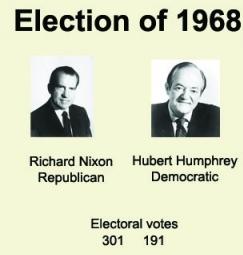 election-of-1968