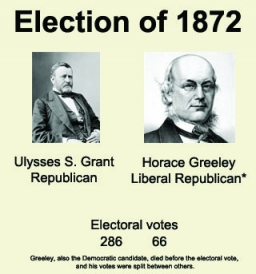 election-of-1872