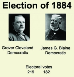 election-of-1884