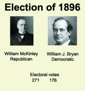 election-of-1896