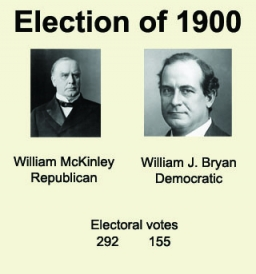 election-of-1900