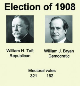 election-of-1908