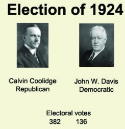 election-of-1924