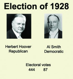election-of-1928