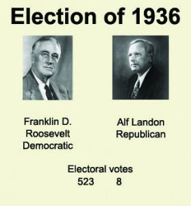election-of-1936
