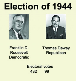 election-of-1944
