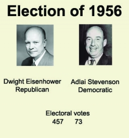 election-of-1956