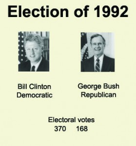 election-of-1992