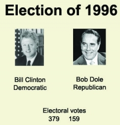 election-of-1996