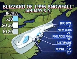 blizzard-of-1996